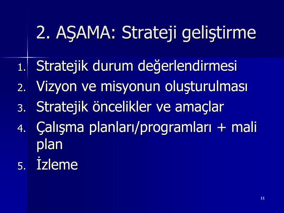 11 2. AŞAMA: Strateji geliştirme 1. Stratejik durum değerlendirmesi 2.