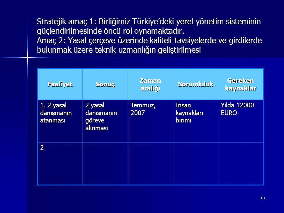 13 Stratejik amaç 1: Birliğimiz Türkiye'deki yerel yönetim sisteminin güçlendirilmesinde öncü rol oynamaktadır.