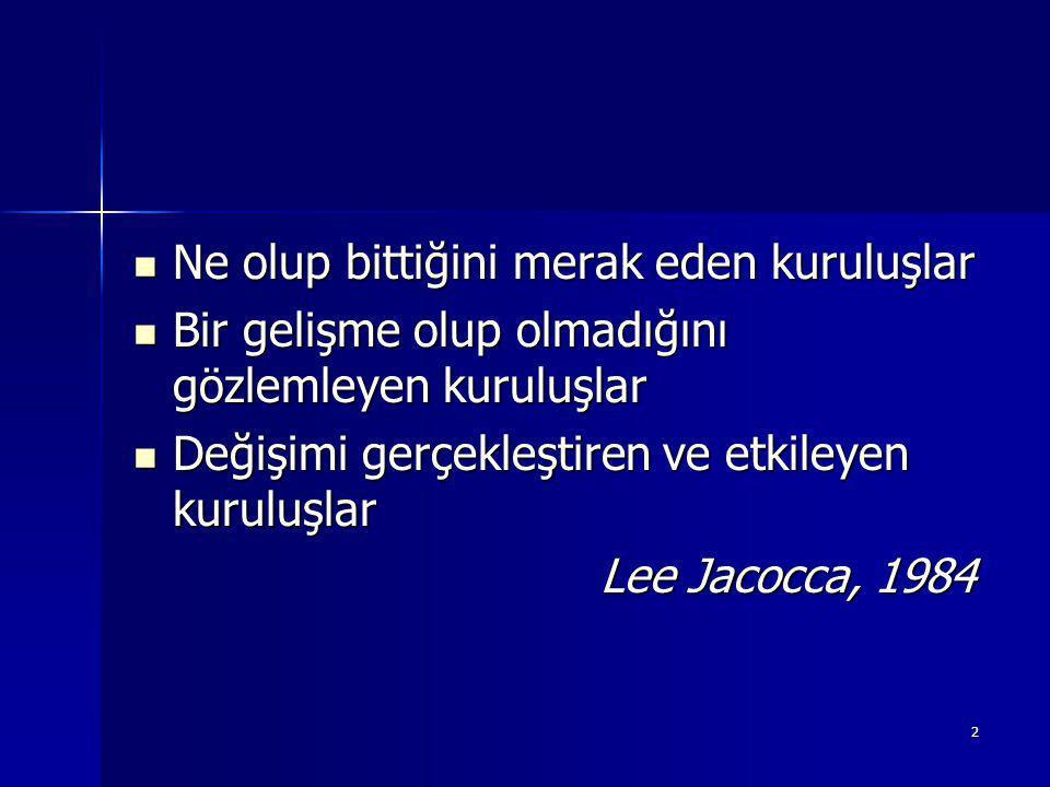 2 Ne olup bittiğini merak eden kuruluşlar Ne olup bittiğini merak eden kuruluşlar Bir gelişme olup olmadığını gözlemleyen kuruluşlar Bir gelişme olup olmadığını gözlemleyen kuruluşlar Değişimi gerçekleştiren ve etkileyen kuruluşlar Değişimi gerçekleştiren ve etkileyen kuruluşlar Lee Jacocca, 1984 Lee Jacocca, 1984