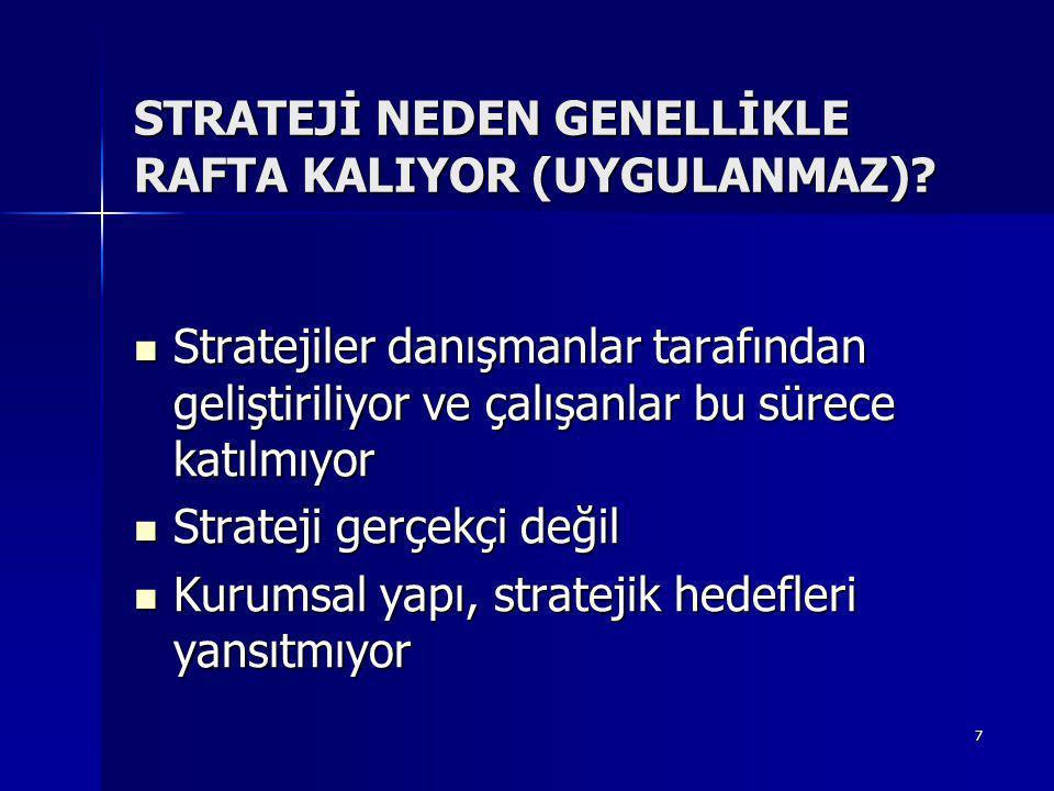7 STRATEJİ NEDEN GENELLİKLE RAFTA KALIYOR (UYGULANMAZ).