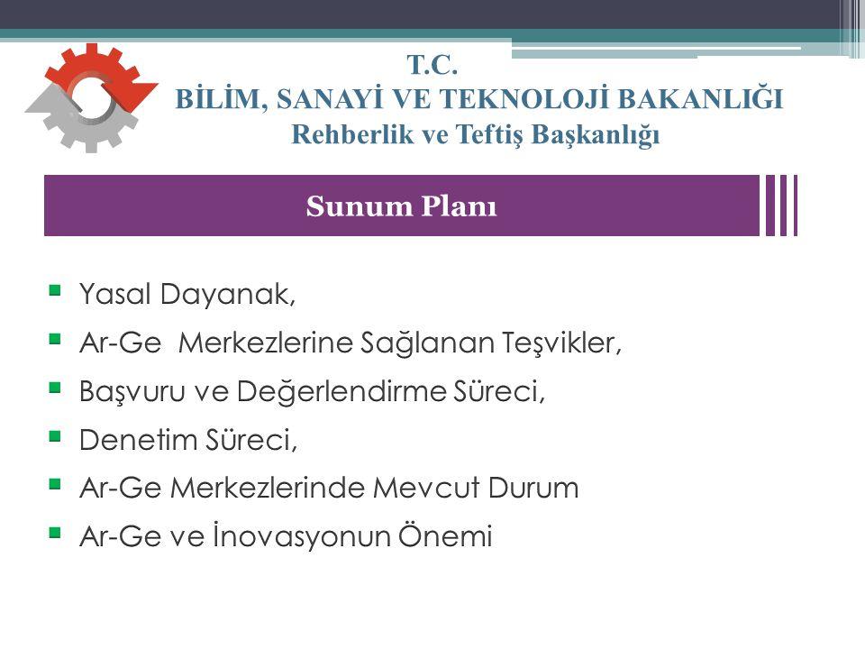 T.C. BİLİM, SANAYİ VE TEKNOLOJİ BAKANLIĞI Rehberlik ve Teftiş Başkanlığı Sunum Planı