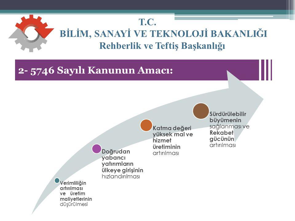 T.C. BİLİM, SANAYİ VE TEKNOLOJİ BAKANLIĞI Rehberlik ve Teftiş Başkanlığı 4 2- 5746 Sayılı Kanunun Amacı: Verimliliğin artırılması ve üretim maliyetler