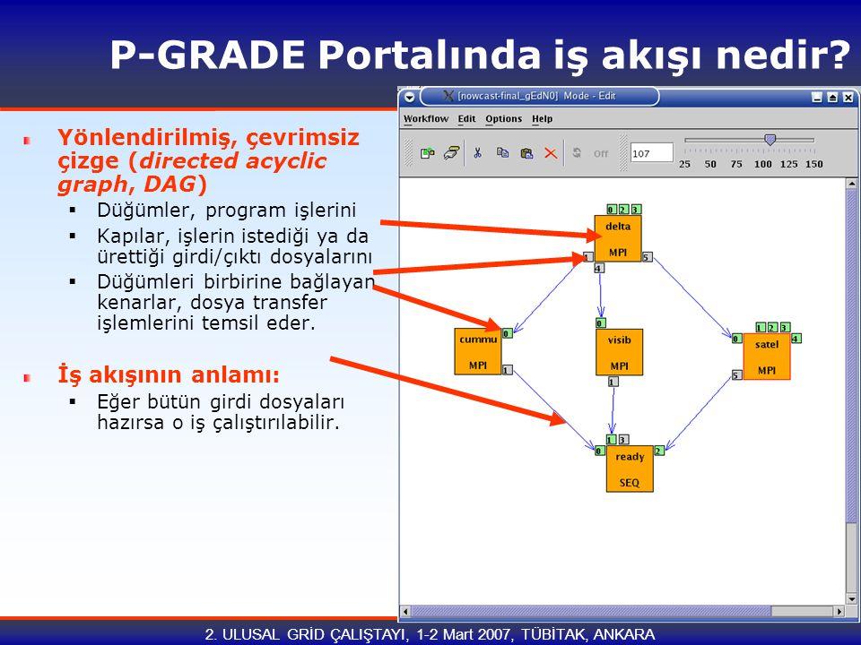 2. ULUSAL GRİD ÇALIŞTAYI, 1-2 Mart 2007, TÜBİTAK, ANKARA P-GRADE Portalında iş akışı nedir.