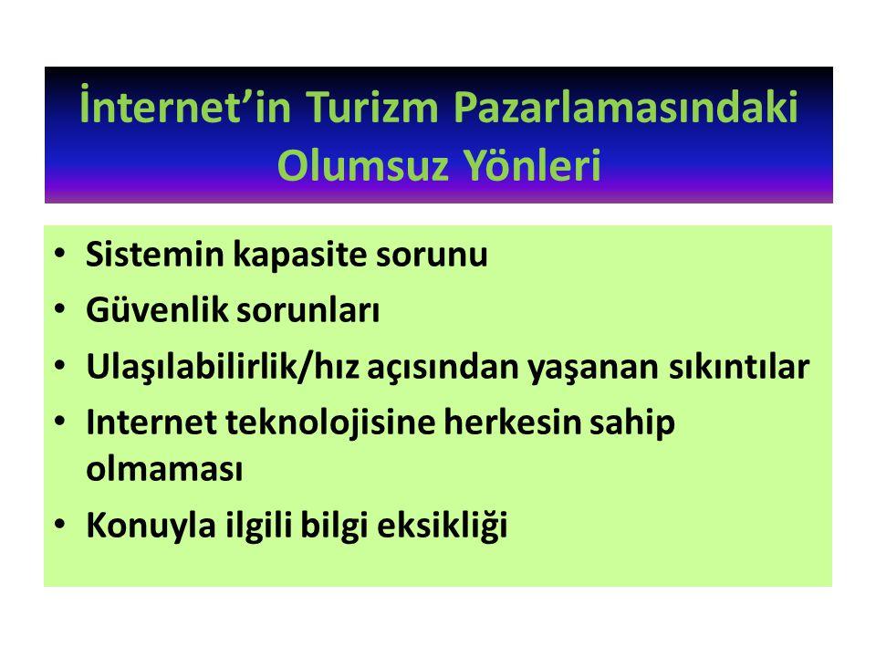 İnternet'in Turizm Pazarlamasındaki Olumsuz Yönleri Sistemin kapasite sorunu Güvenlik sorunları Ulaşılabilirlik/hız açısından yaşanan sıkıntılar Inter