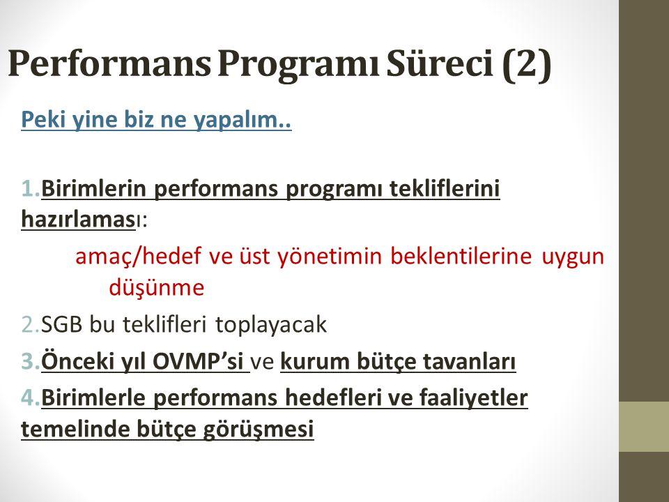 Performans Programı Süreci (2) II. İdare Performans Programı Tekliflerinin (Haziran- Temmuz): Madde 4... Üst yönetici ve harcama yetkilileri, performa