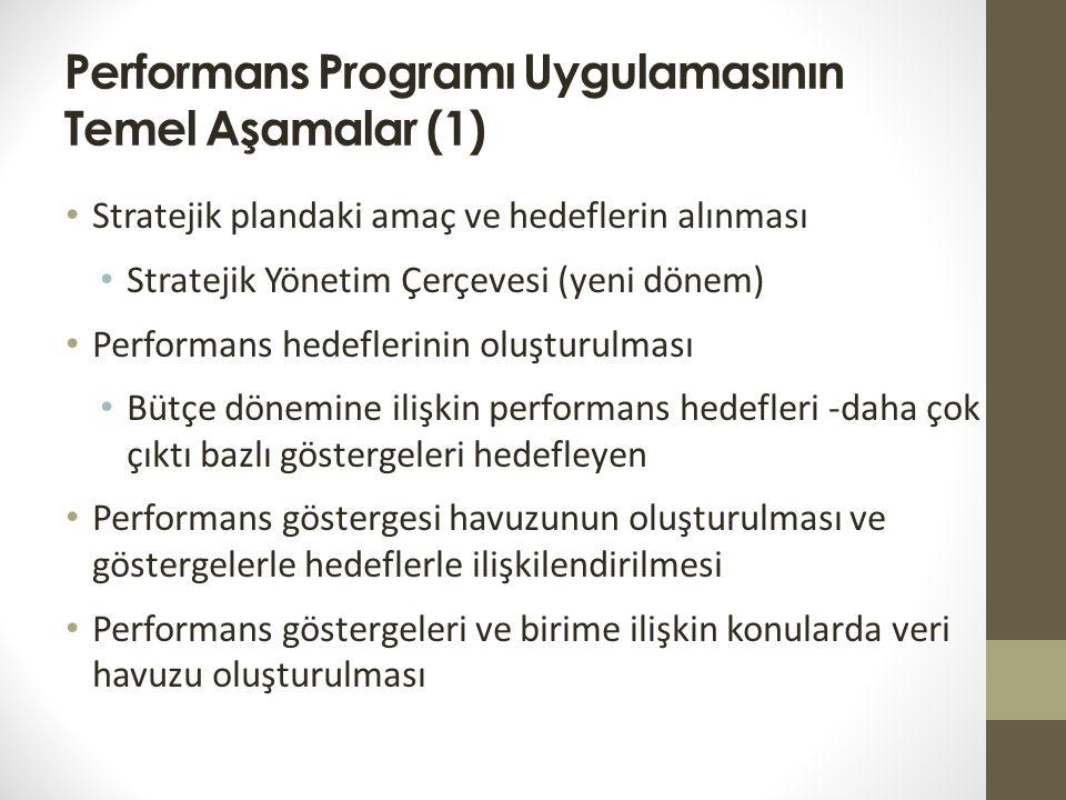 Performans Programı Süreci (5) IV. Performans Programlarının Kamuoyuna Açıklanması (Ocak). Madde 7…(4) Genel bütçe kapsamındaki kamu idareleri ile öze