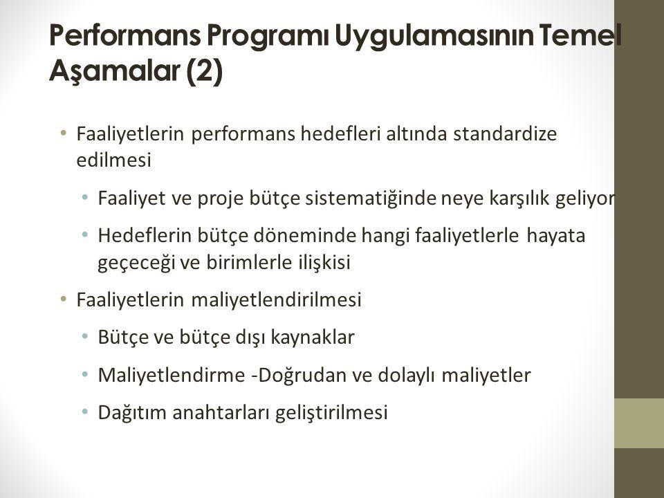 Performans Programı Uygulamasının Temel Aşamalar (1) Stratejik plandaki amaç ve hedeflerin alınması Stratejik Yönetim Çerçevesi (yeni dönem) Performan