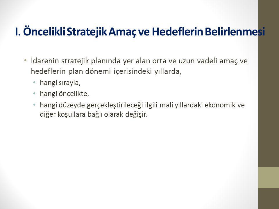 Stratejik Amaç 1 Stratejik Hedef 1.1 Stratejik Hedef 1.2 Stratejik Plan Performans Programı Bütçe 1. Öncelikli Stratejik Amaç ve Hedeflerin Belirlenme
