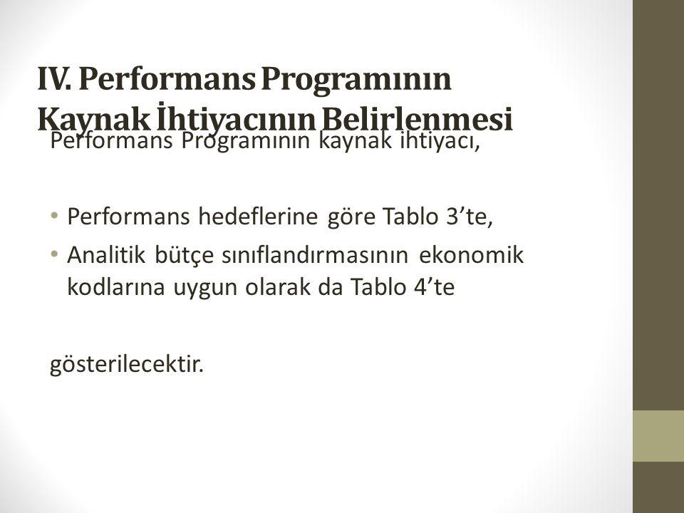IV. Performans Programının Kaynak İhtiyacının Belirlenmesi Performans programının kaynak ihtiyacı;  Faaliyetlerin maliyeti,  Genel yönetim giderleri