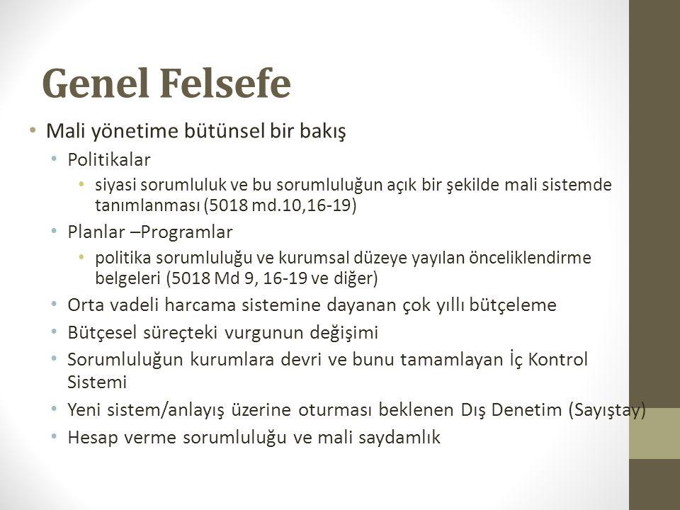 Türkiye: Yeni Mali Yönetim Sistemi Yeni politika ve plan araçları ile performans denetiminin alt yapısının oluşturulması  Mali disiplin (harcama sını