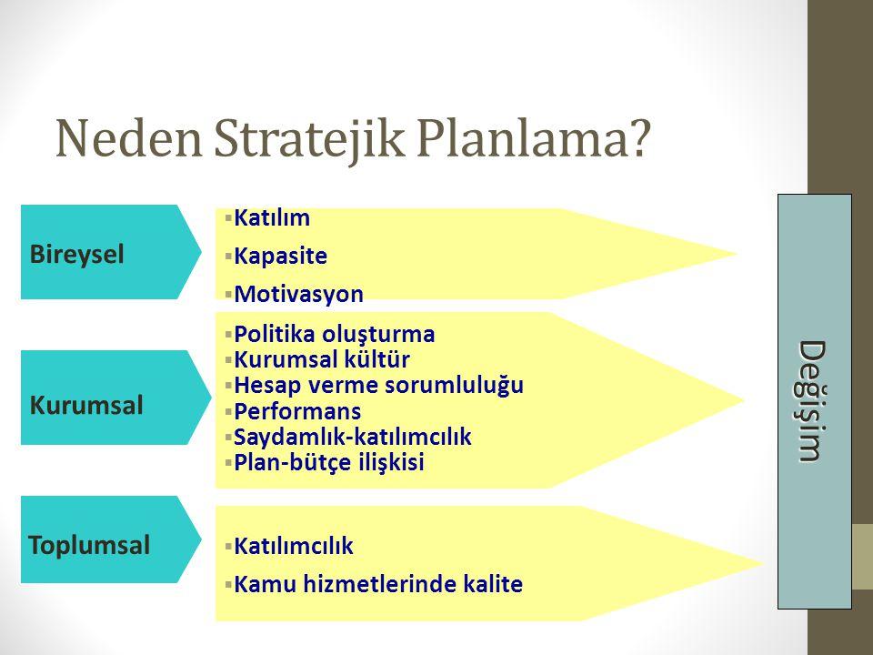 Stratejik Planlama kuruluşların mevcut durum, misyon ve temel ilkeler inden hareketle bir vizyon oluşturmaları, bu vizyona uygun amaç ve hedefler sapt