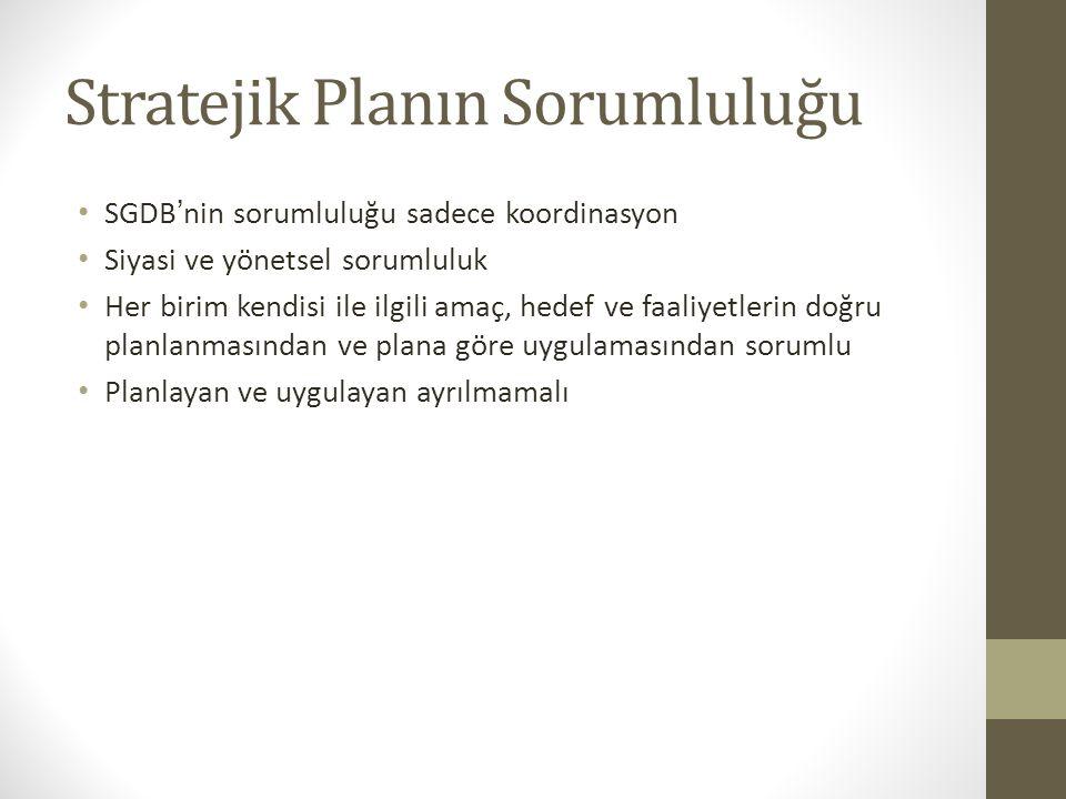 Kamu Kuruluşlarında Stratejik Planlamanın Kısa Tarihi DönemYaklaşım 1.Dönem (2000-2002): Hazırlık SP Kılavuzu 1. Sürüm Politika oluşturma kapasitesi K