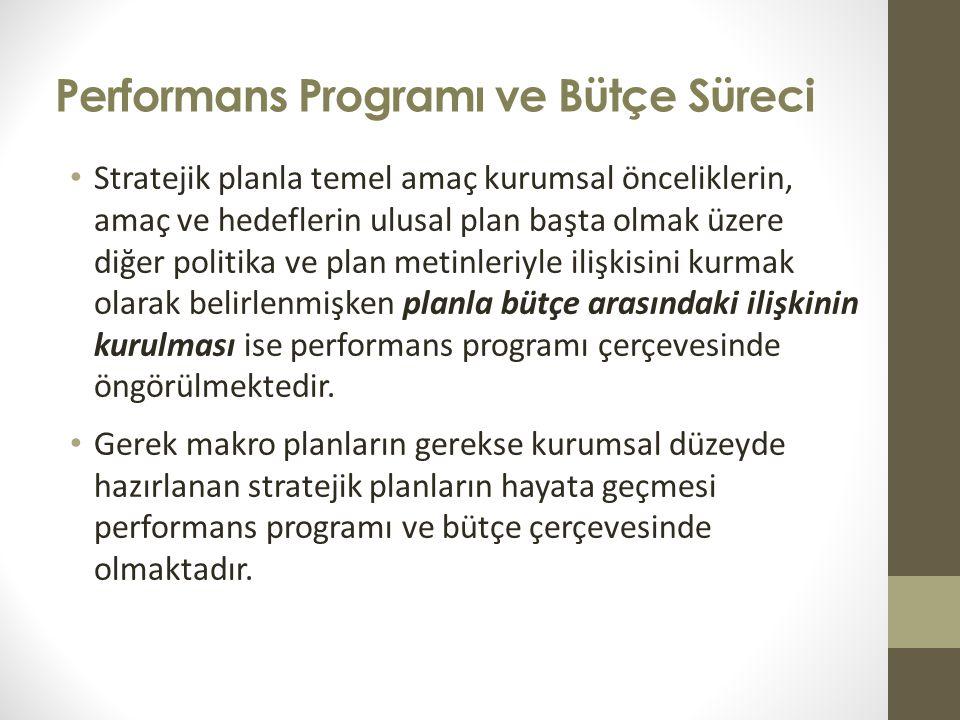 Stratejik Plan Performans Programı Bütçe Bütçe Uygulaması Faaliyet Raporu Performans Değerlendirme si Kurumsal Düzeyde Mali Yönetim Modeli
