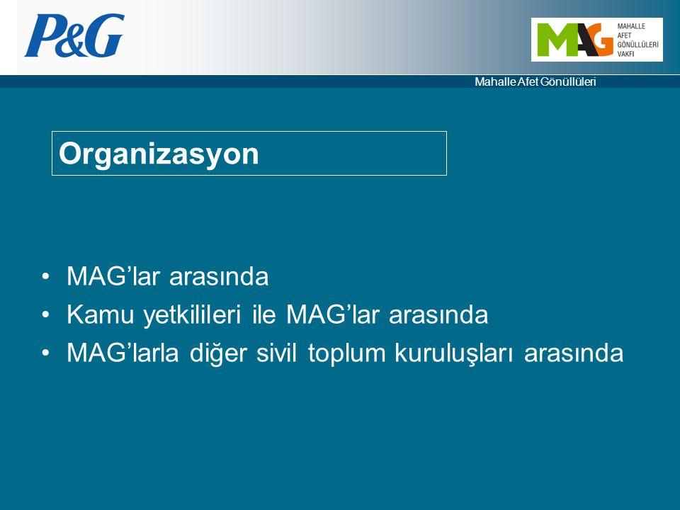 Mahalle Afet Gönüllüleri MAG'lar arasında Kamu yetkilileri ile MAG'lar arasında MAG'larla diğer sivil toplum kuruluşları arasında Organizasyon