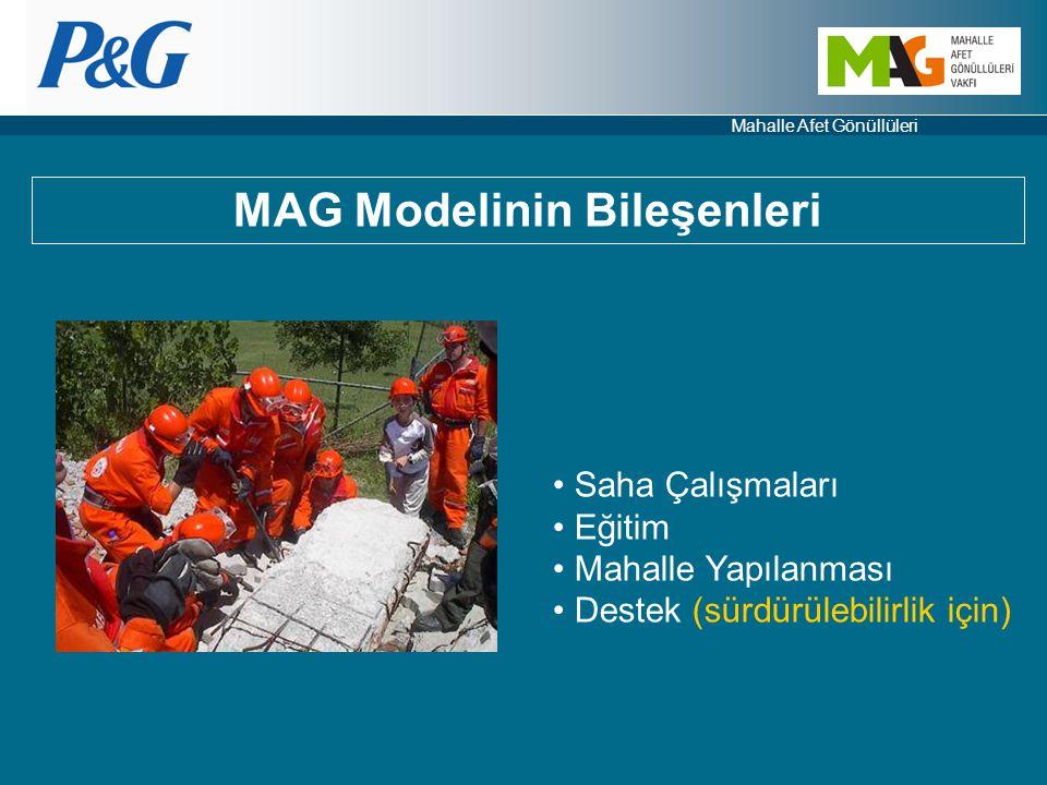 Mahalle Afet Gönüllüleri MAG Modelinin Bileşenleri Saha Çalışmaları Eğitim Mahalle Yapılanması Destek (sürdürülebilirlik için)