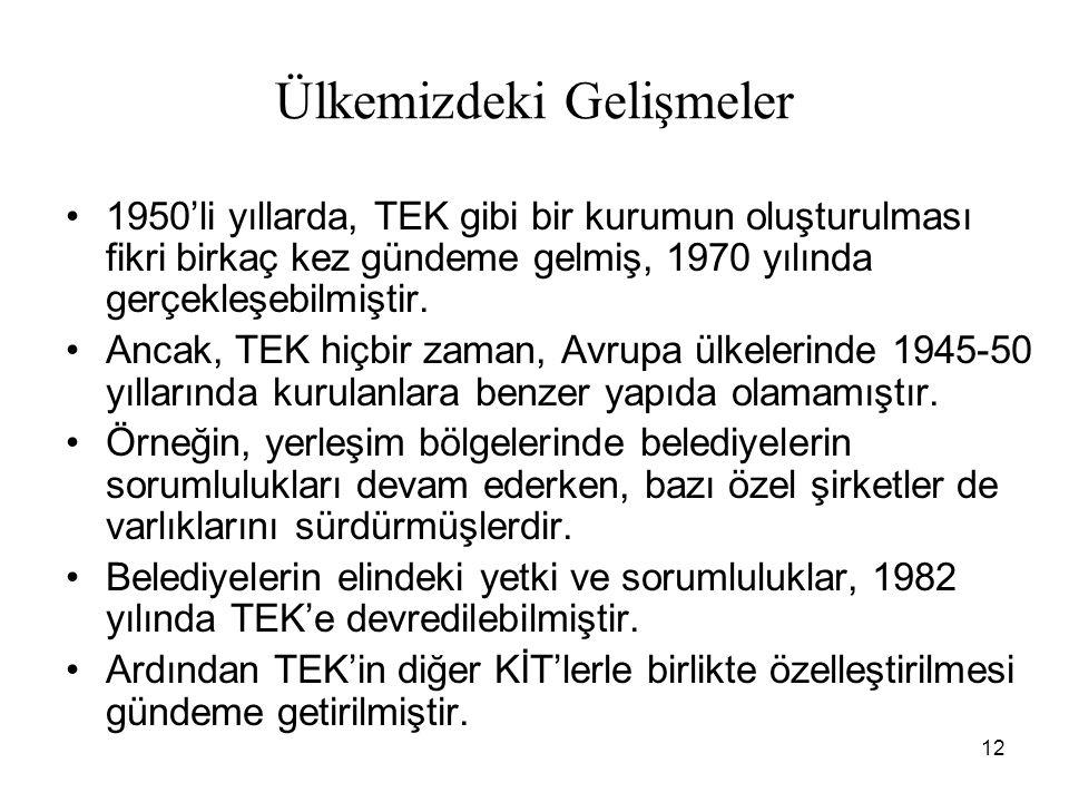 12 Ülkemizdeki Gelişmeler 1950'li yıllarda, TEK gibi bir kurumun oluşturulması fikri birkaç kez gündeme gelmiş, 1970 yılında gerçekleşebilmiştir.