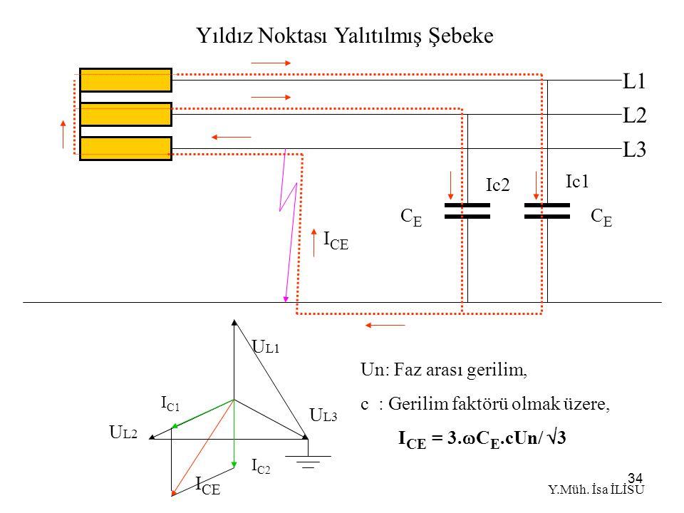 34 Yıldız Noktası Yalıtılmış Şebeke Ic1 Ic2 L1 L2 L3 I CE U L1 U L2 U L3 I CE Un: Faz arası gerilim, c : Gerilim faktörü olmak üzere, I CE = 3.