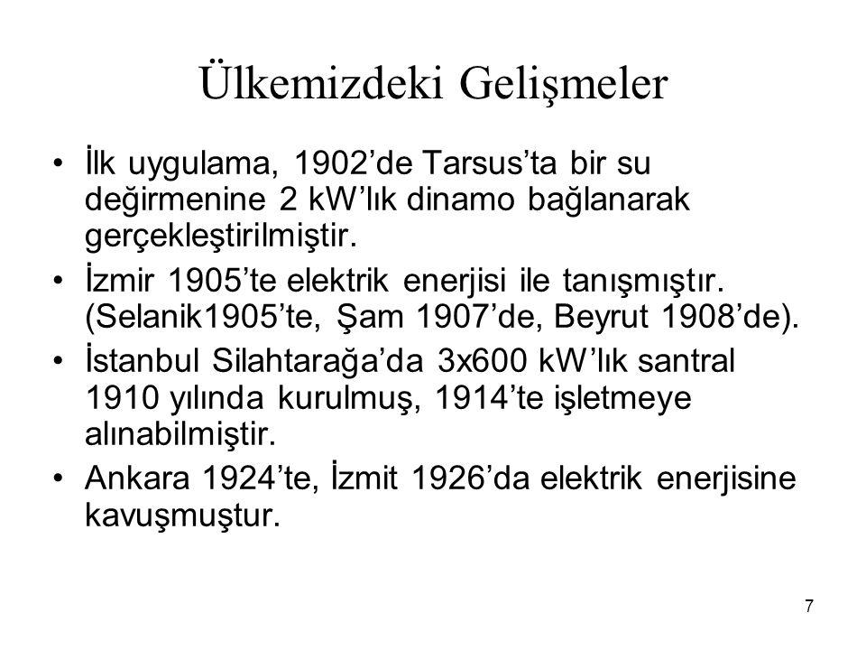 7 Ülkemizdeki Gelişmeler İlk uygulama, 1902'de Tarsus'ta bir su değirmenine 2 kW'lık dinamo bağlanarak gerçekleştirilmiştir.