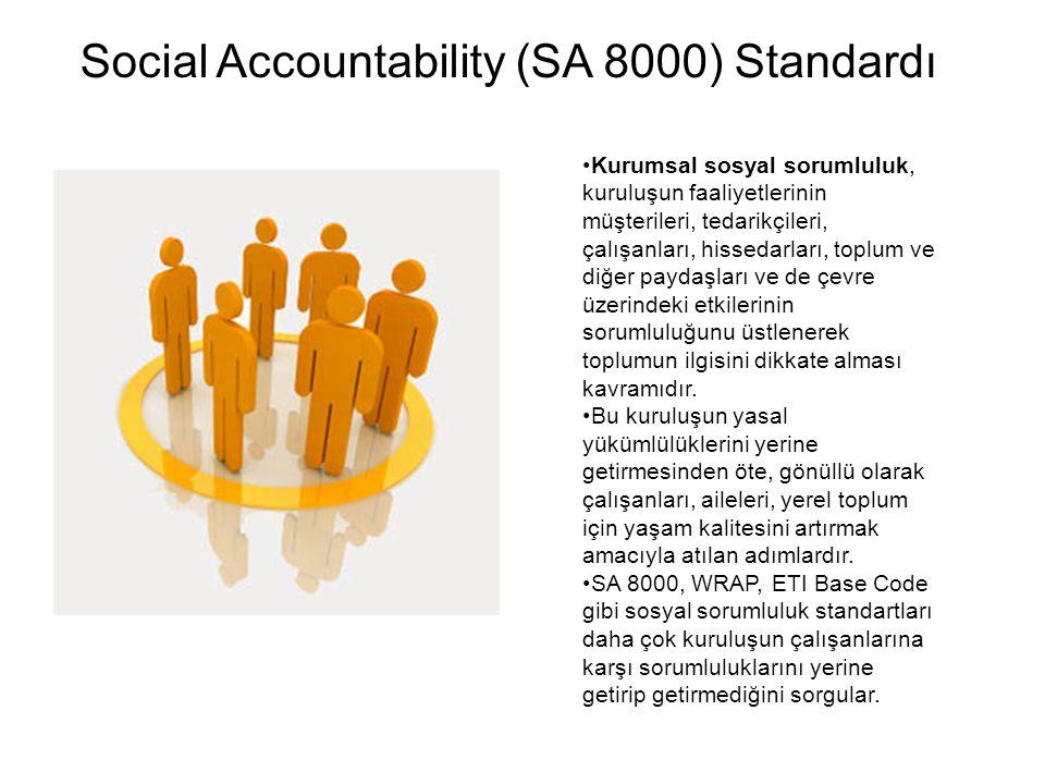 Kurumsal sosyal sorumluluk, kuruluşun faaliyetlerinin müşterileri, tedarikçileri, çalışanları, hissedarları, toplum ve diğer paydaşları ve de çevre üzerindeki etkilerinin sorumluluğunu üstlenerek toplumun ilgisini dikkate alması kavramıdır.