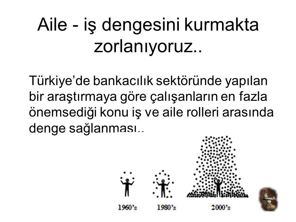 Türkiye'de bankacılık sektöründe yapılan bir araştırmaya göre çalışanların en fazla önemsediği konu iş ve aile rolleri arasında denge sağlanması.. Ail