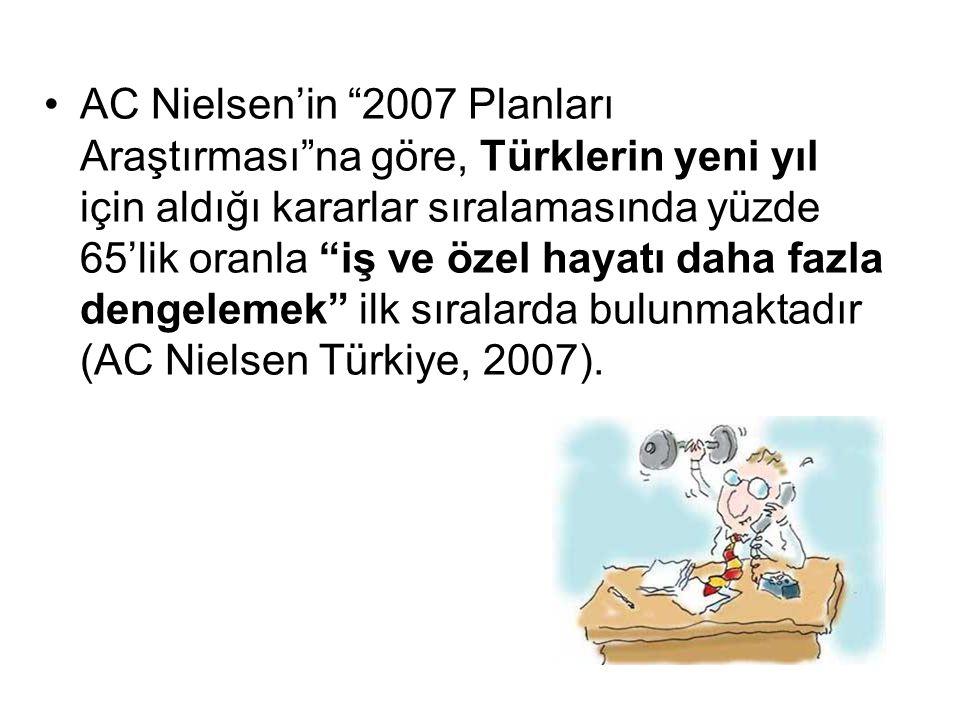 """AC Nielsen'in """"2007 Planları Araştırması""""na göre, Türklerin yeni yıl için aldığı kararlar sıralamasında yüzde 65'lik oranla """"iş ve özel hayatı daha fa"""