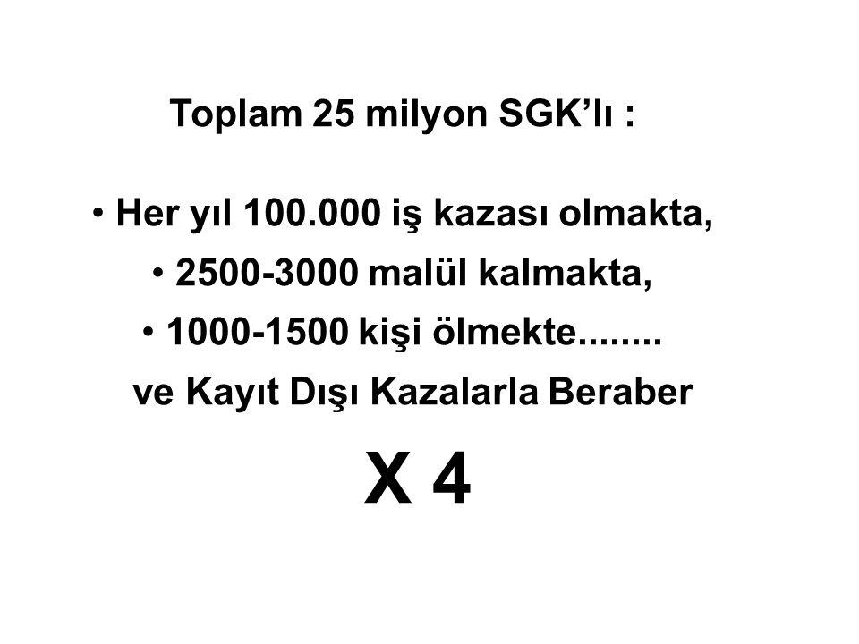 Toplam 25 milyon SGK'lı : Her yıl 100.000 iş kazası olmakta, 2500-3000 malül kalmakta, 1000-1500 kişi ölmekte........ ve Kayıt Dışı Kazalarla Beraber