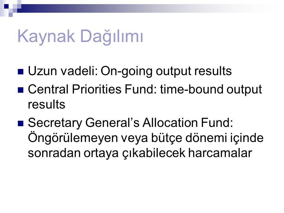 Kaynak Dağılımı Uzun vadeli: On-going output results Central Priorities Fund: time-bound output results Secretary General's Allocation Fund: Öngörülem