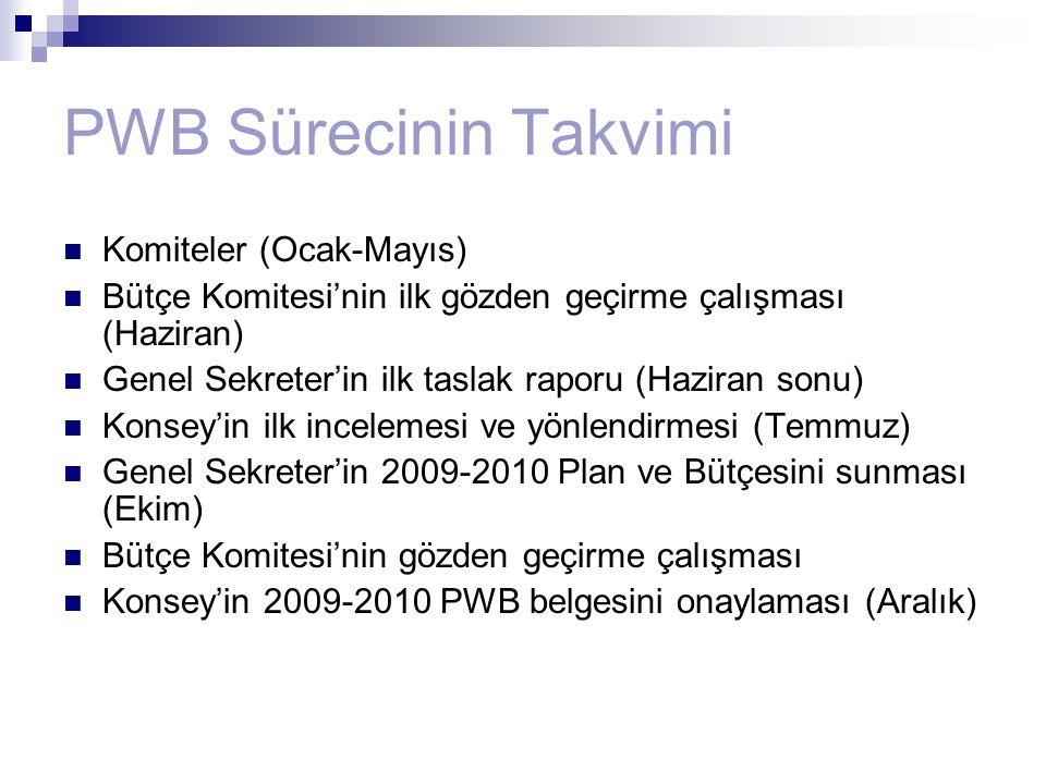 PWB Sürecinin Takvimi Komiteler (Ocak-Mayıs) Bütçe Komitesi'nin ilk gözden geçirme çalışması (Haziran) Genel Sekreter'in ilk taslak raporu (Haziran so