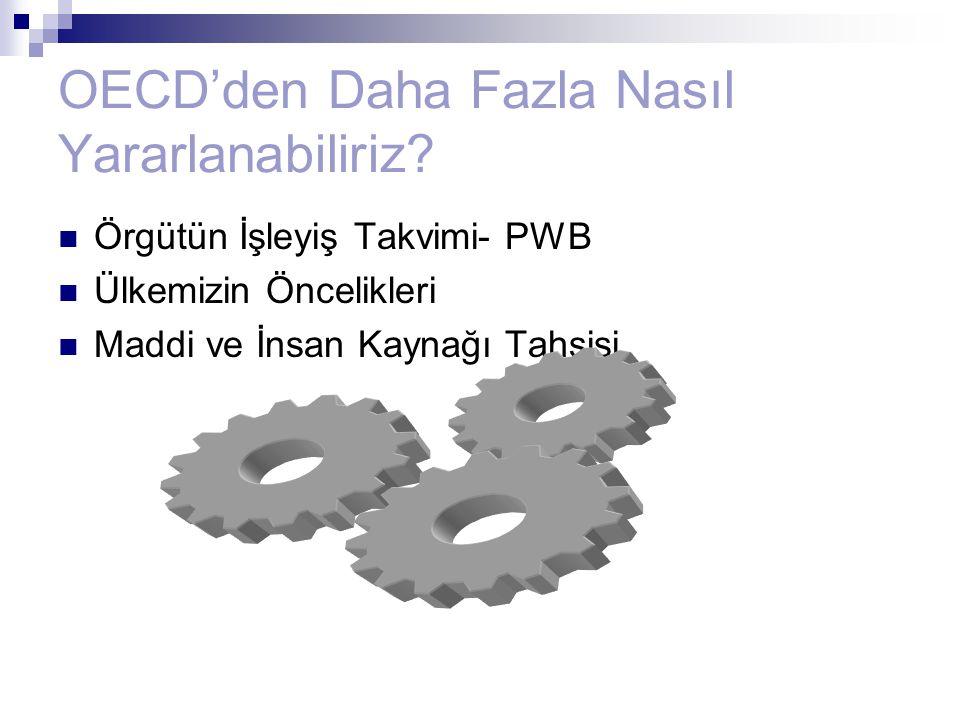 OECD'den Daha Fazla Nasıl Yararlanabiliriz? Örgütün İşleyiş Takvimi- PWB Ülkemizin Öncelikleri Maddi ve İnsan Kaynağı Tahsisi