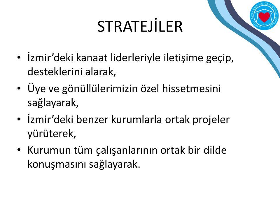 STRATEJİLER İzmir'deki kanaat liderleriyle iletişime geçip, desteklerini alarak, Üye ve gönüllülerimizin özel hissetmesini sağlayarak, İzmir'deki benz