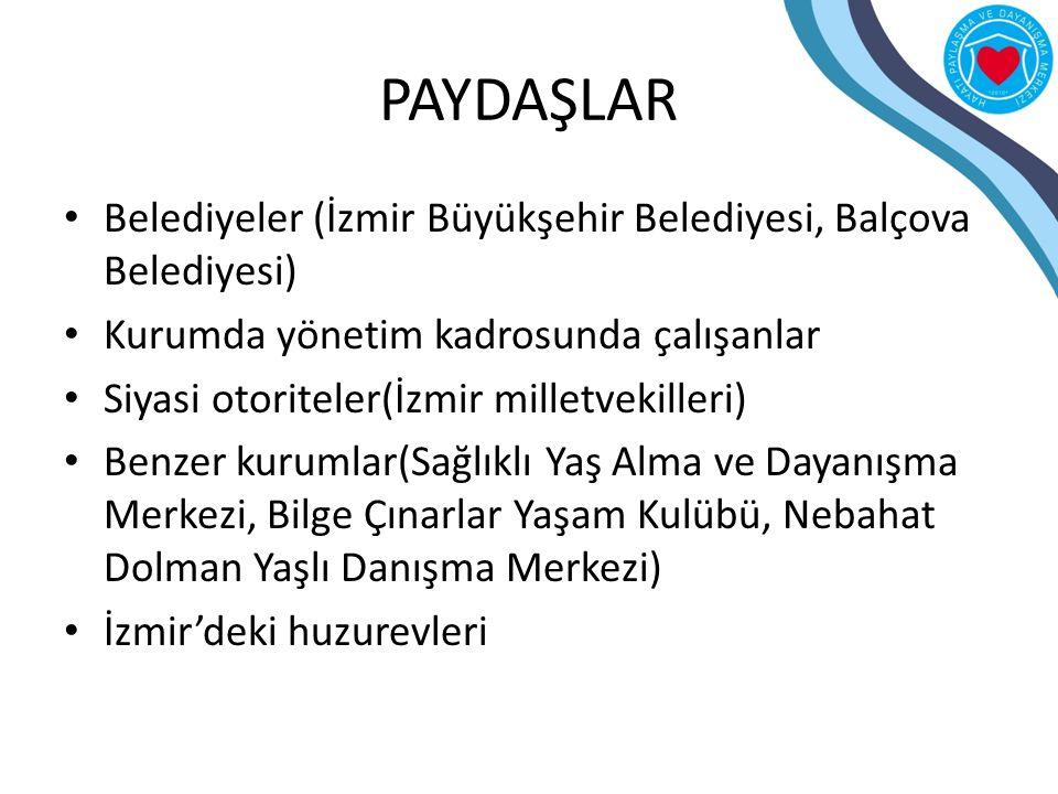 PAYDAŞLAR Belediyeler (İzmir Büyükşehir Belediyesi, Balçova Belediyesi) Kurumda yönetim kadrosunda çalışanlar Siyasi otoriteler(İzmir milletvekilleri)