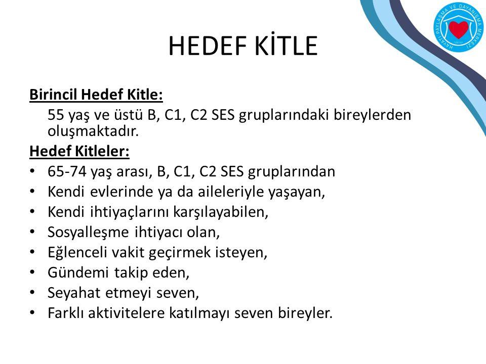 HEDEF KİTLE Birincil Hedef Kitle: 55 yaş ve üstü B, C1, C2 SES gruplarındaki bireylerden oluşmaktadır. Hedef Kitleler: 65-74 yaş arası, B, C1, C2 SES