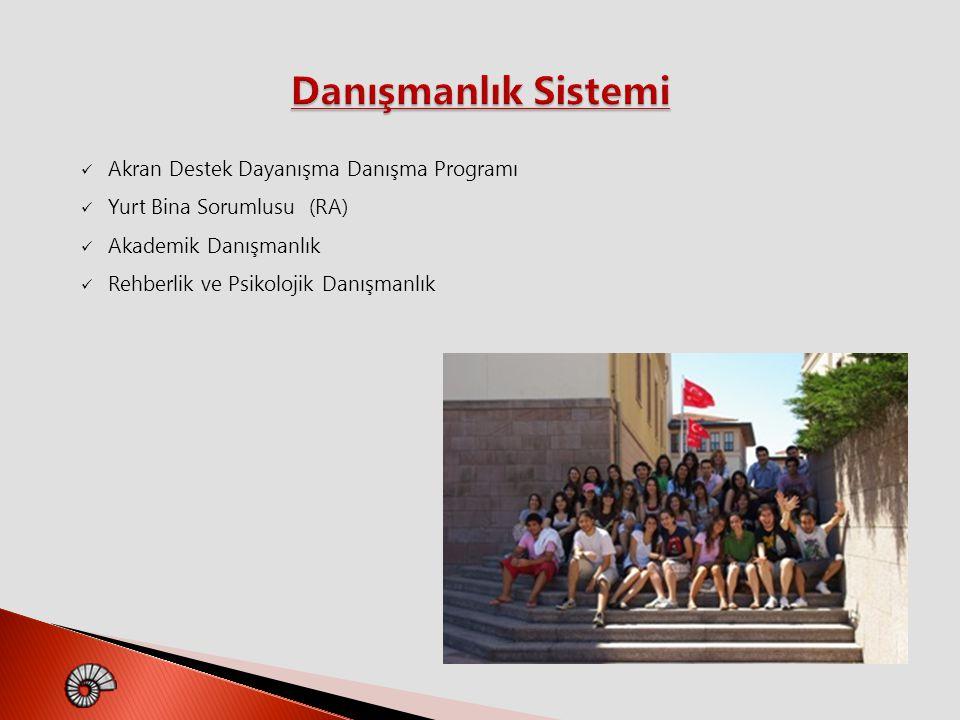 Akran Destek Dayanışma Danışma Programı Yurt Bina Sorumlusu (RA) Akademik Danışmanlık Rehberlik ve Psikolojik Danışmanlık
