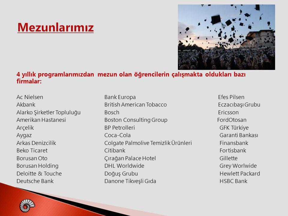 4 yıllık programlarımızdan mezun olan öğrencilerin çalışmakta oldukları bazı firmalar: Ac Nielsen Bank EuropaEfes Pilsen Akbank British American Tobac