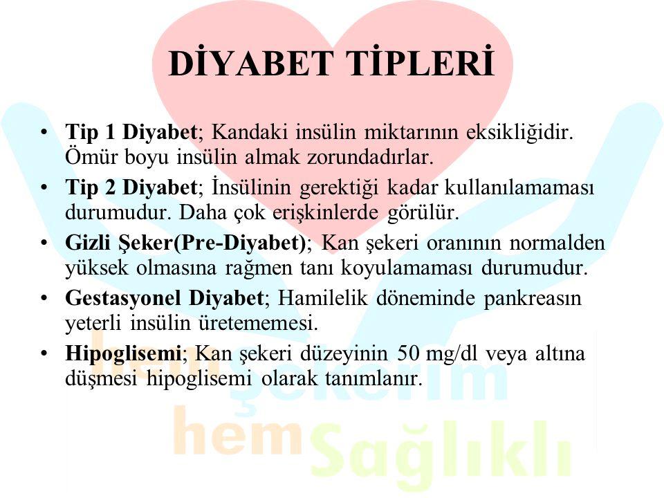 DİYABET TİPLERİ Tip 1 Diyabet; Kandaki insülin miktarının eksikliğidir. Ömür boyu insülin almak zorundadırlar. Tip 2 Diyabet; İnsülinin gerektiği kada