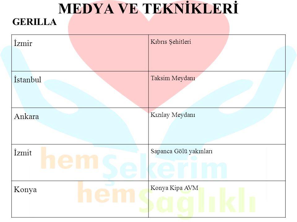MEDYA VE TEKNİKLERİ İzmir Kıbrıs Şehitleri İstanbul Taksim Meydanı Ankara Kızılay Meydanı İzmit Sapanca Gölü yakınları Konya Konya Kipa AVM GERILLA