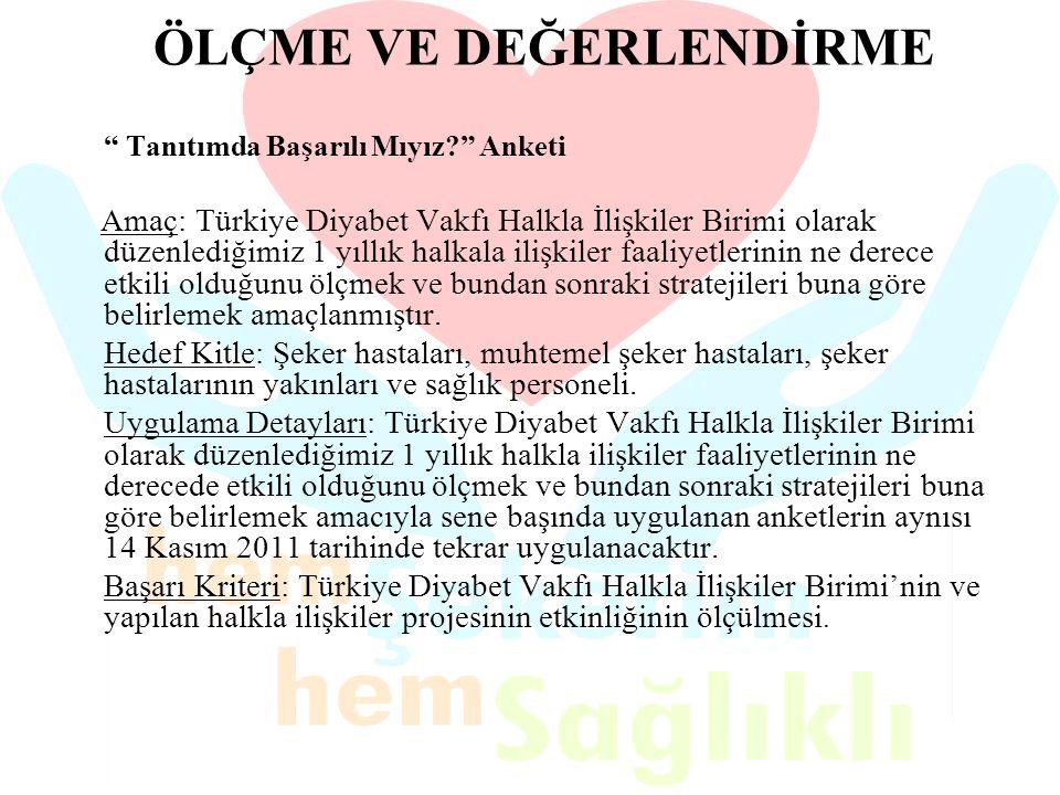 """ÖLÇME VE DEĞERLENDİRME """" Tanıtımda Başarılı Mıyız?"""" Anketi Amaç: Türkiye Diyabet Vakfı Halkla İlişkiler Birimi olarak düzenlediğimiz 1 yıllık halkala"""