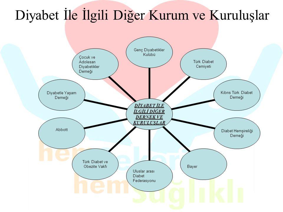 DİYABET İLE İLGİLİ DİĞER DERNEK VE KURULUŞLAR Genç Diyabetikler Kulübü Türk Diabet Cemiyeti Kıbrıs Türk Diabet Derneği Diabet Hemşireliği Derneği Baye