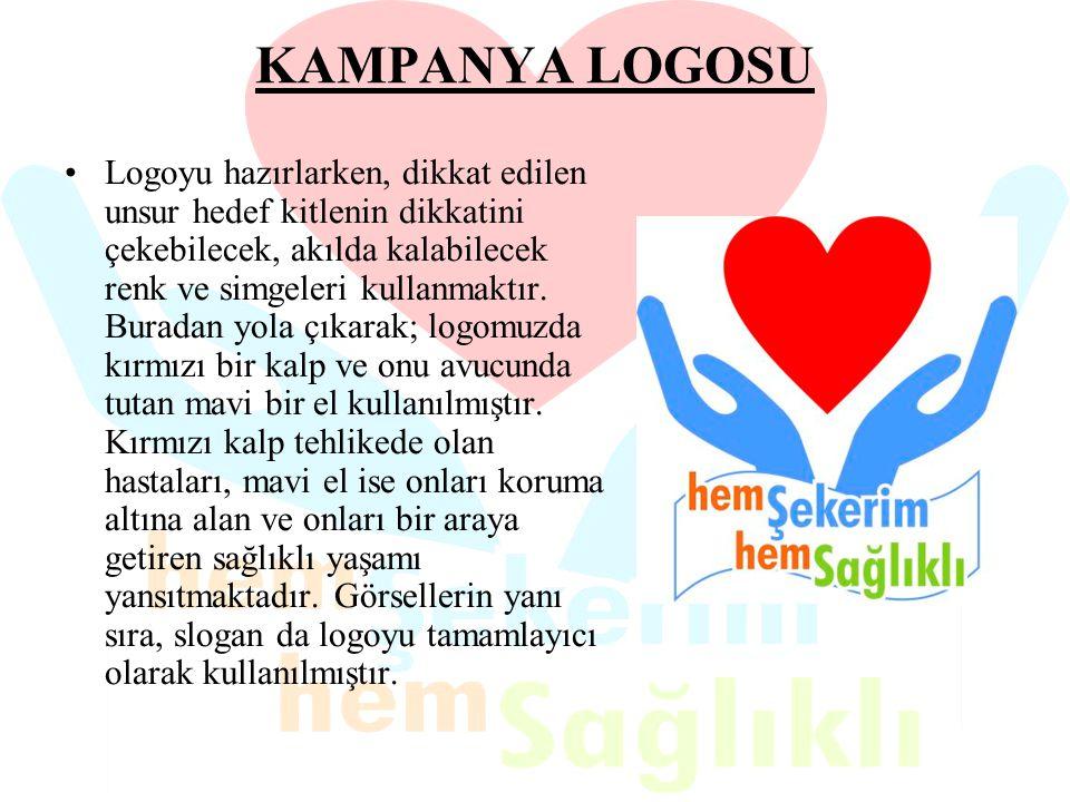 KAMPANYA LOGOSU Logoyu hazırlarken, dikkat edilen unsur hedef kitlenin dikkatini çekebilecek, akılda kalabilecek renk ve simgeleri kullanmaktır. Burad