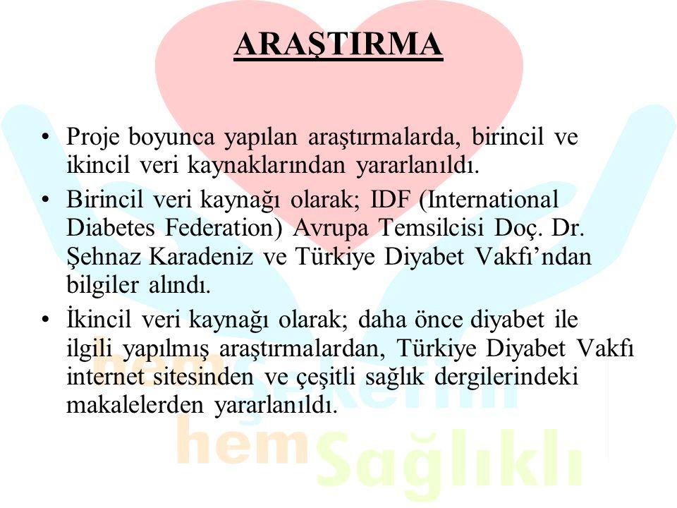 Türkiye Diyabet Vakfı Logo ve Sloganı.