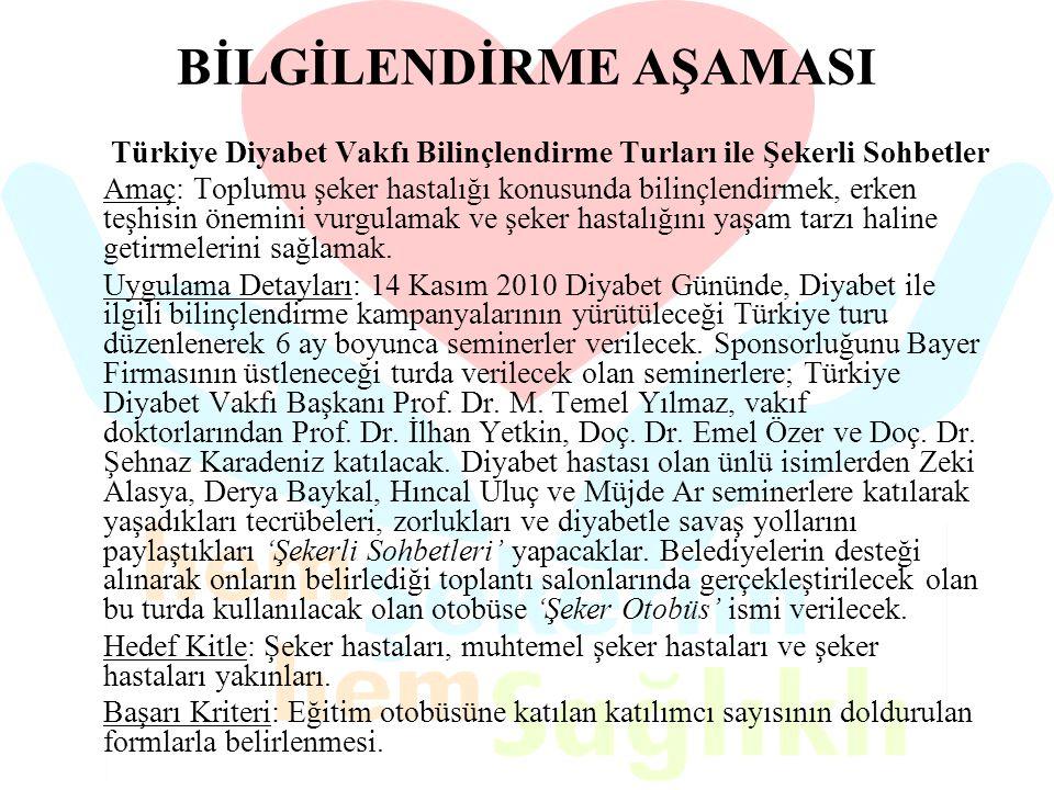 BİLGİLENDİRME AŞAMASI Türkiye Diyabet Vakfı Bilinçlendirme Turları ile Şekerli Sohbetler Amaç: Toplumu şeker hastalığı konusunda bilinçlendirmek, erke