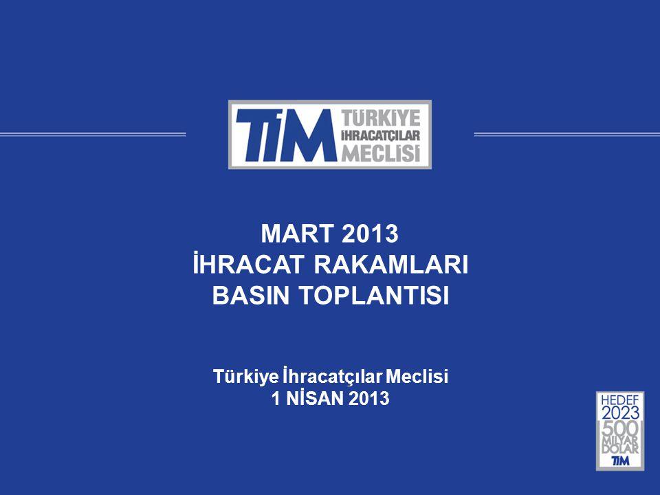 MART 2013 İHRACAT RAKAMLARI BASIN TOPLANTISI Türkiye İhracatçılar Meclisi 1 NİSAN 2013