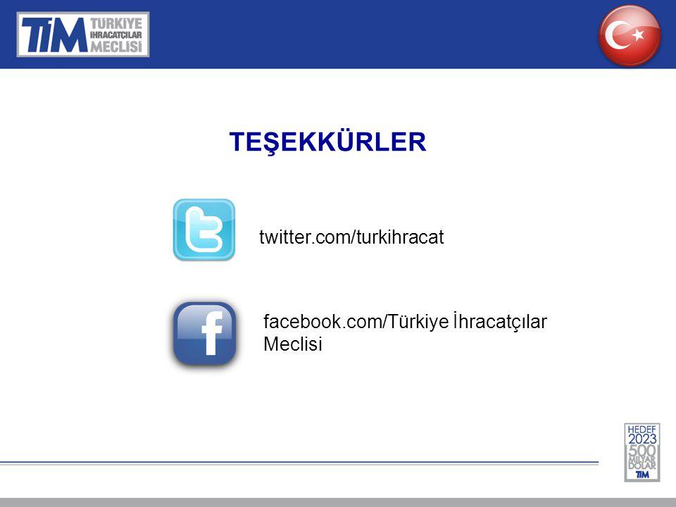 twitter.com/turkihracat facebook.com/Türkiye İhracatçılar Meclisi TEŞEKKÜRLER