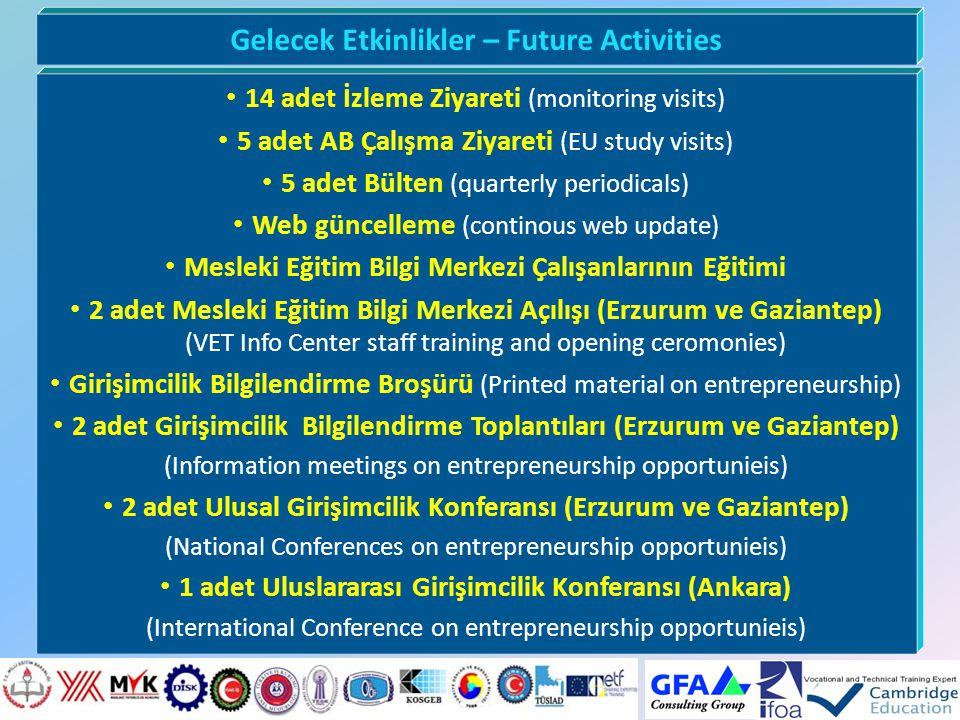 Gelecek Etkinlikler – Future Activities 14 adet İzleme Ziyareti (monitoring visits) 5 adet AB Çalışma Ziyareti (EU study visits) 5 adet Bülten (quarte