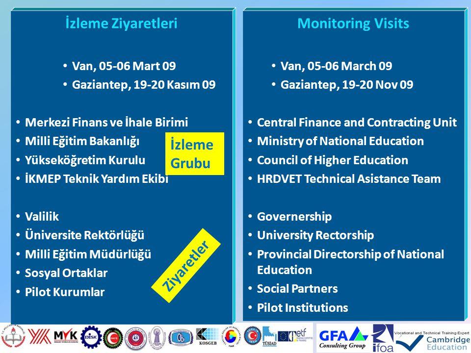 İzleme Ziyaretleri Van, 05-06 Mart 09 Gaziantep, 19-20 Kasım 09 Merkezi Finans ve İhale Birimi Milli Eğitim Bakanlığı Yükseköğretim Kurulu İKMEP Tekni