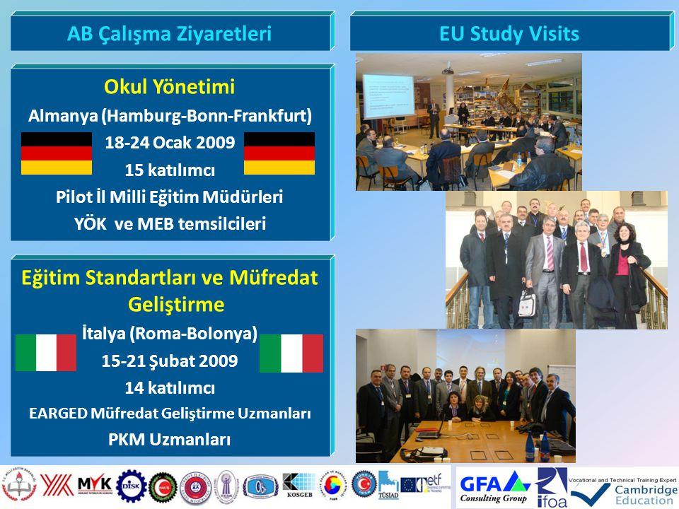 AB Çalışma ZiyaretleriEU Study Visits Okul Yönetimi Almanya (Hamburg-Bonn-Frankfurt) 18-24 Ocak 2009 15 katılımcı Pilot İl Milli Eğitim Müdürleri YÖK
