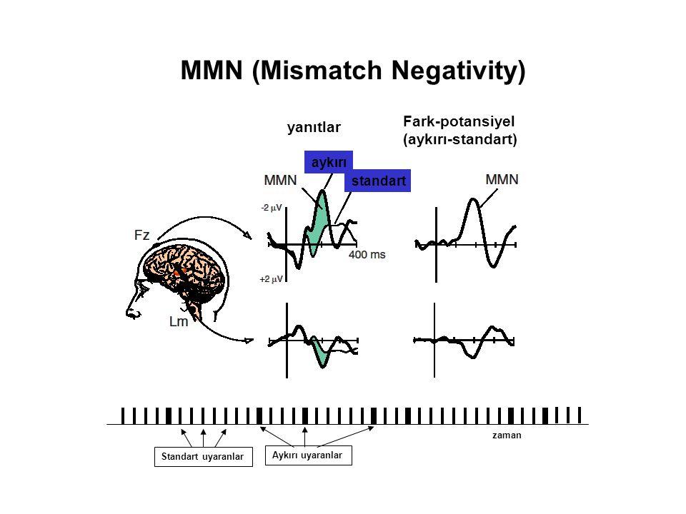 MMN (Mismatch Negativity) yanıtlar Fark-potansiyel (aykırı-standart) aykırı standart Aykırı uyaranlar Standart uyaranlar zaman