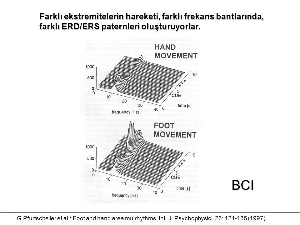 Farklı ekstremitelerin hareketi, farklı frekans bantlarında, farklı ERD/ERS paternleri oluşturuyorlar. BCI G Pfurtscheller et al.: Foot and hand area