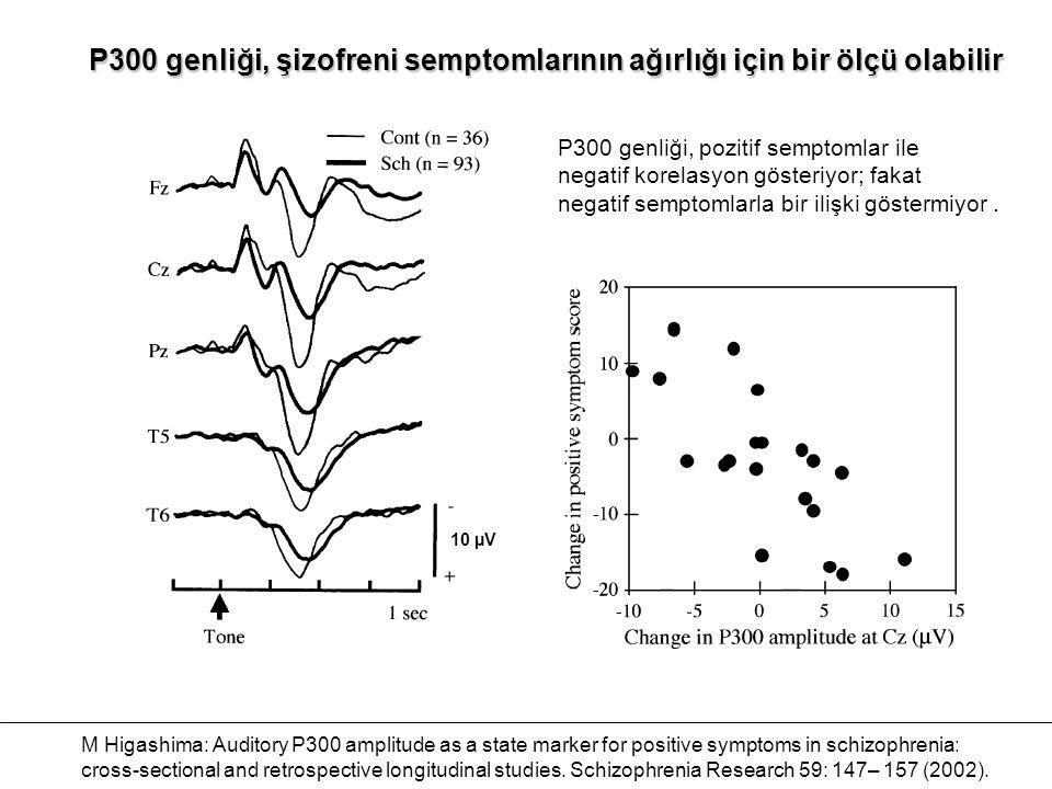 P300 genliği, şizofreni semptomlarının ağırlığı için bir ölçü olabilir P300 genliği, pozitif semptomlar ile negatif korelasyon gösteriyor; fakat negat