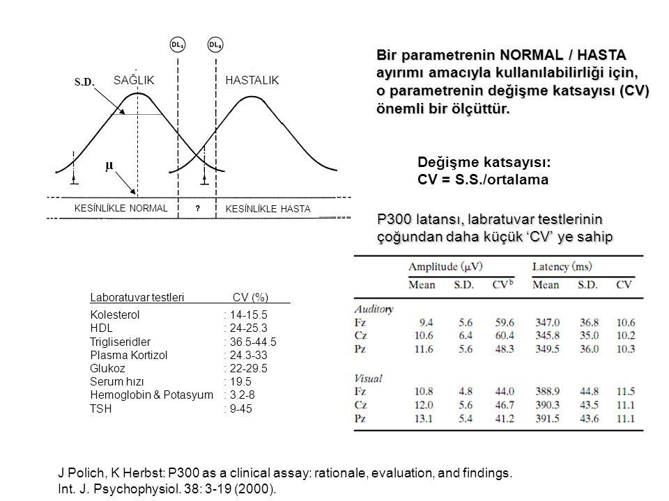 Değişme katsayısı: CV = S.S./ortalama Laboratuvar testleri CV (%) Kolesterol: 14-15.5 HDL: 24-25.3 Trigliseridler: 36.5-44.5 Plasma Kortizol: 24.3-33 Glukoz: 22-29.5 Serum hızı: 19.5 Hemoglobin & Potasyum: 3.2-8 TSH: 9-45 Bir parametrenin NORMAL / HASTA ayırımı amacıyla kullanılabilirliği için, o parametrenin değişme katsayısı (CV) önemli bir ölçüttür.